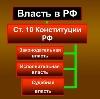 Органы власти в Краснокамске